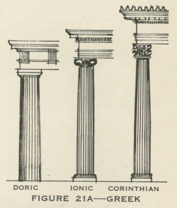 doricionic corinthian essay The three main types of columns used in greek temples and other public  buildings are doric, ionic, and corinthian the truest and most basic difference  among.