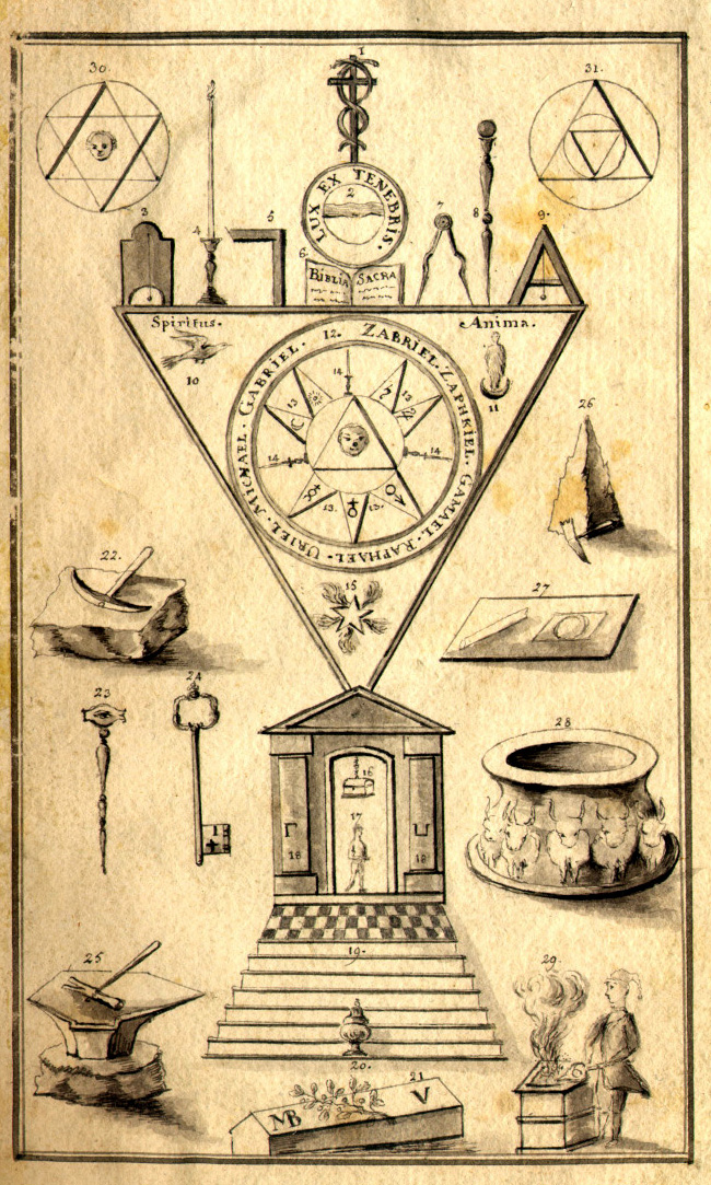 masonry dissertations