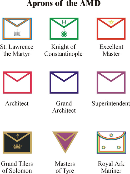 What does the Masonic Beehive mean? - Quora